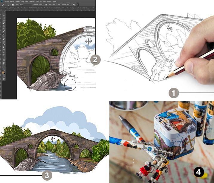 Proceso creativo Asturias