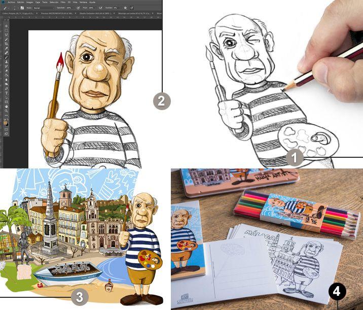 Proceso creativo Málaga Artist